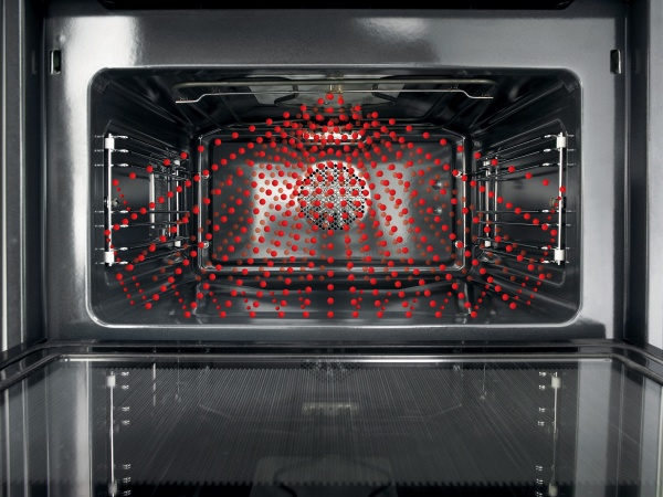 Stirrer Technology Allows Placing A Standard Size Baking Tray Into Microwave Oven The Entire Width Of Is Used Bidding Farewell To Conventional
